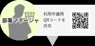 利用申請用QRコードの共有