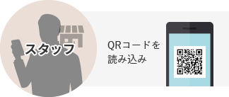 QRコードの読み込み